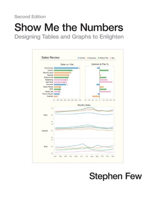 Afbeelding van Show Me the Numbers