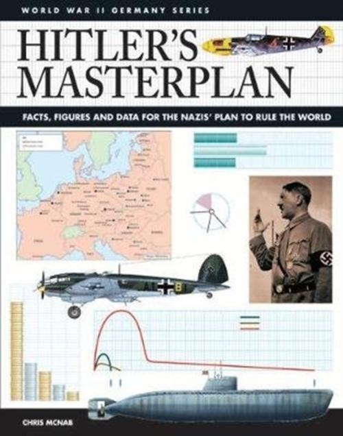 Afbeelding van Hitler's Masterplan