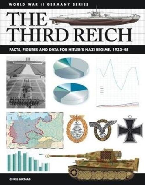 Afbeelding van Third Reich