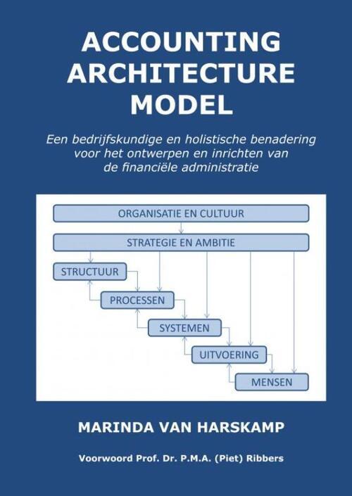 Accounting Architecture Model - Marinda van Harskamp