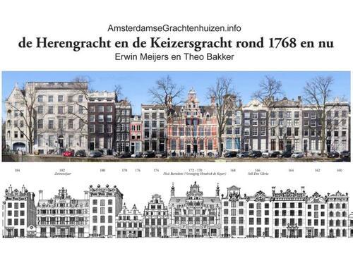 Afbeelding van De Herengracht en de Keizersgracht rond 1768 en nu