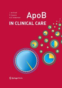 ApoB in clinical care-A.D. Sniderman, J. de Graaf, P. Couture
