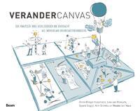 Verandercanvas-Ten Have Change Management